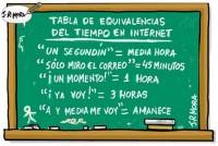 Tiempo en Internet